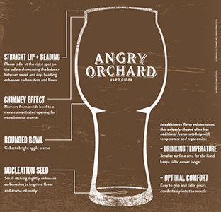 The Orchard Glass